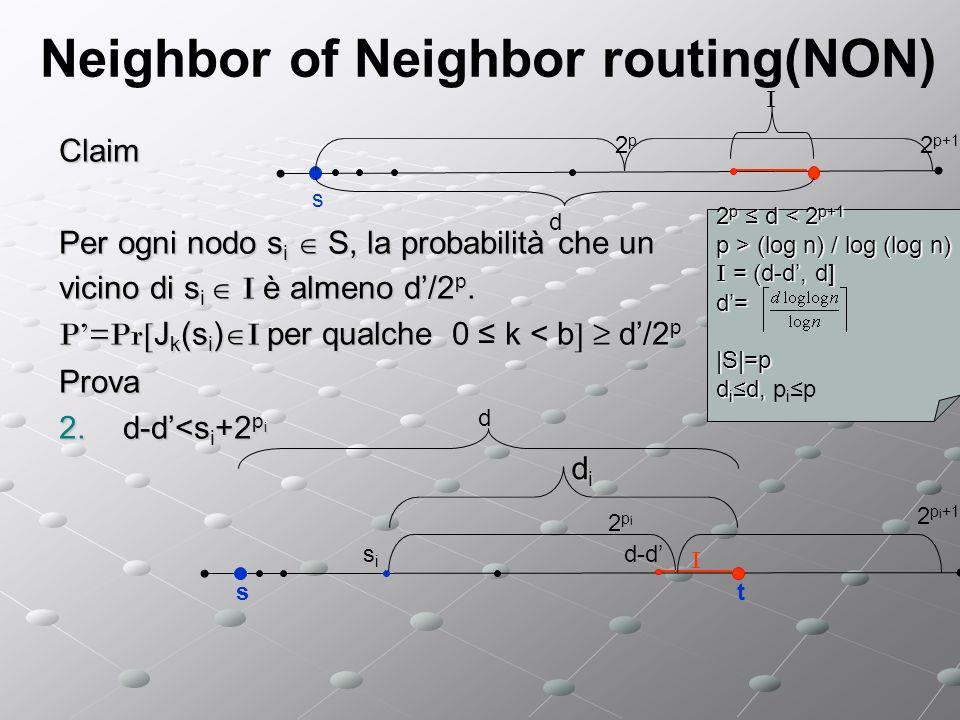 Neighbor of Neighbor routing(NON) Claim Per ogni nodo s i S, la probabilità che un vicino di s i I è almeno d/2 p. P=Pr[ J k (s i ) I per qualche 0 k