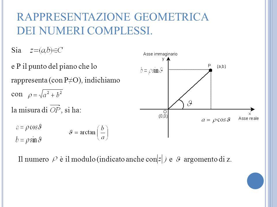 Sia e P il punto del piano che lo rappresenta (con PO), indichiamo con la misura di, si ha: Il numero è il modulo (indicato anche con ) e argomento di
