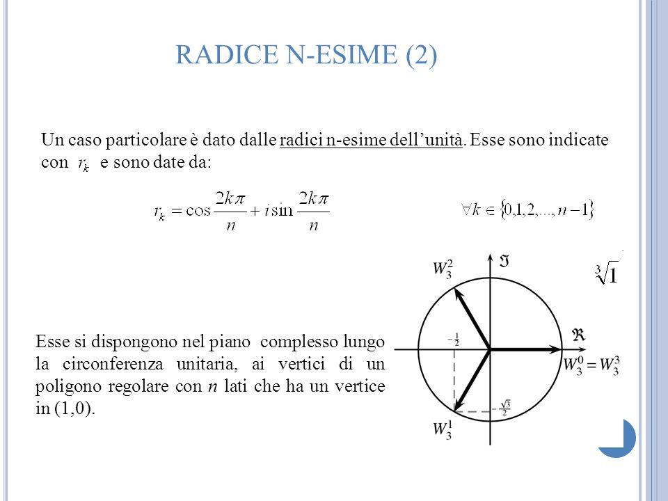 RADICE N-ESIME (2) Un caso particolare è dato dalle radici n-esime dellunità. Esse sono indicate con e sono date da: Esse si dispongono nel piano comp