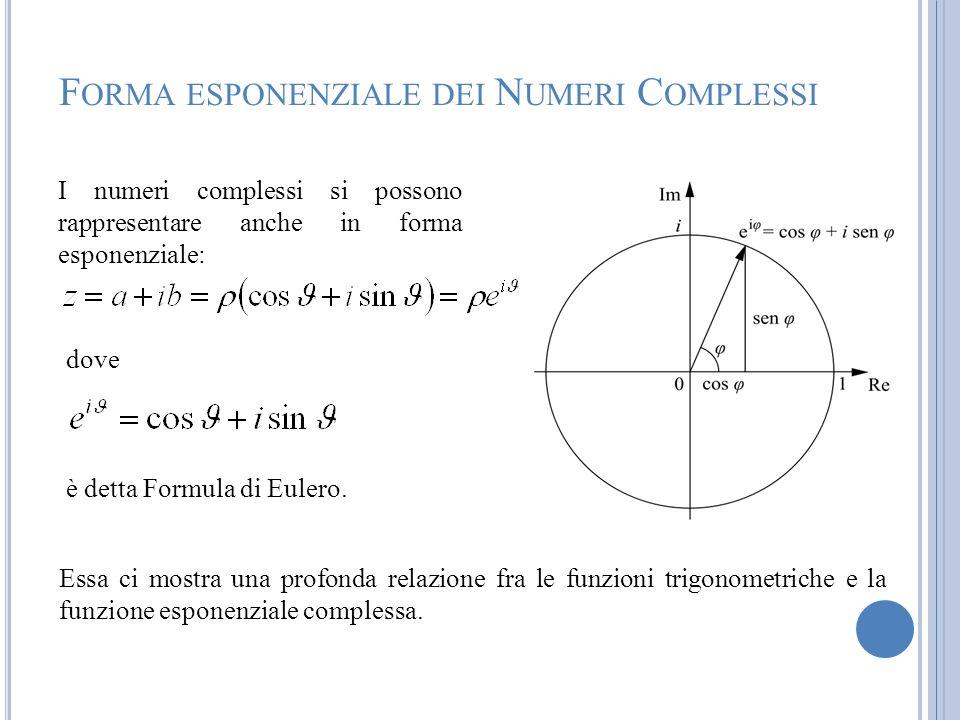 F ORMA ESPONENZIALE DEI N UMERI C OMPLESSI I numeri complessi si possono rappresentare anche in forma esponenziale: dove è detta Formula di Eulero. Es