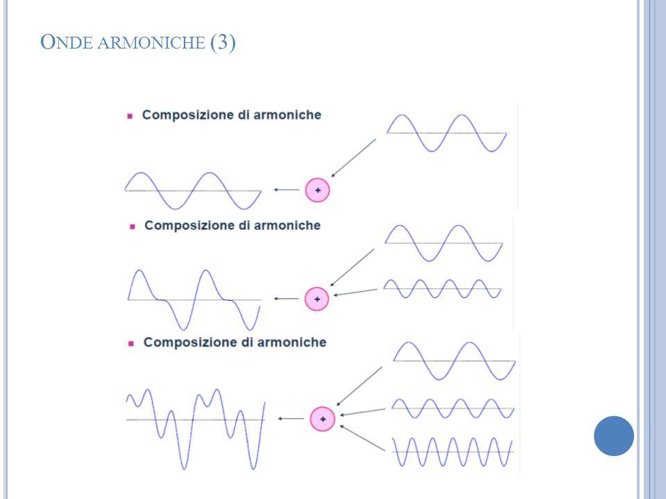 O NDE ARMONICHE (3)