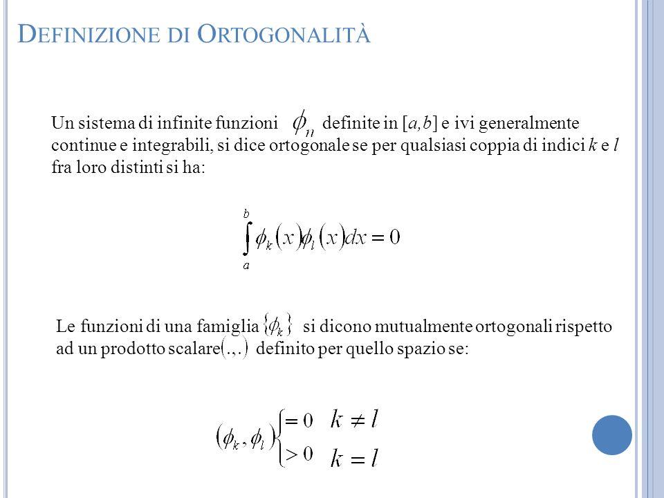 D EFINIZIONE DI O RTOGONALITÀ Le funzioni di una famiglia si dicono mutualmente ortogonali rispetto ad un prodotto scalare definito per quello spazio
