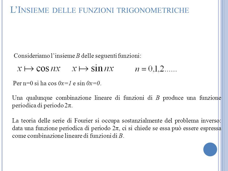 LI NSIEME DELLE FUNZIONI TRIGONOMETRICHE Consideriamo linsieme B delle seguenti funzioni: Per n=0 si ha cos 0x=1 e sin 0x=0. Una qualunque combinazion