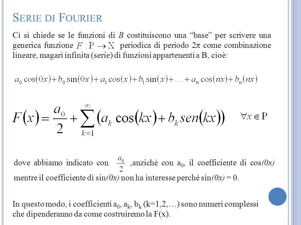 dove abbiamo indicato con, anziché con a 0, il coefficiente di cos(0x) mentre il coefficiente di sin(0x) non ha interesse perché sin(0x) = 0. Ci si ch