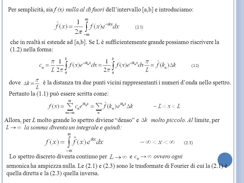 Allora, per L molto grande lo spettro diviene denso e molto piccolo. Al limite, per la somma diventa un integrale e quindi: dove è la distanza tra due
