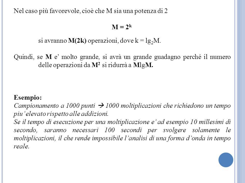 Nel caso più favorevole, cioè che M sia una potenza di 2 M = 2 k si avranno M(2k) operazioni, dove k = lg 2 M. Quindi, se M e molto grande, si avrà un