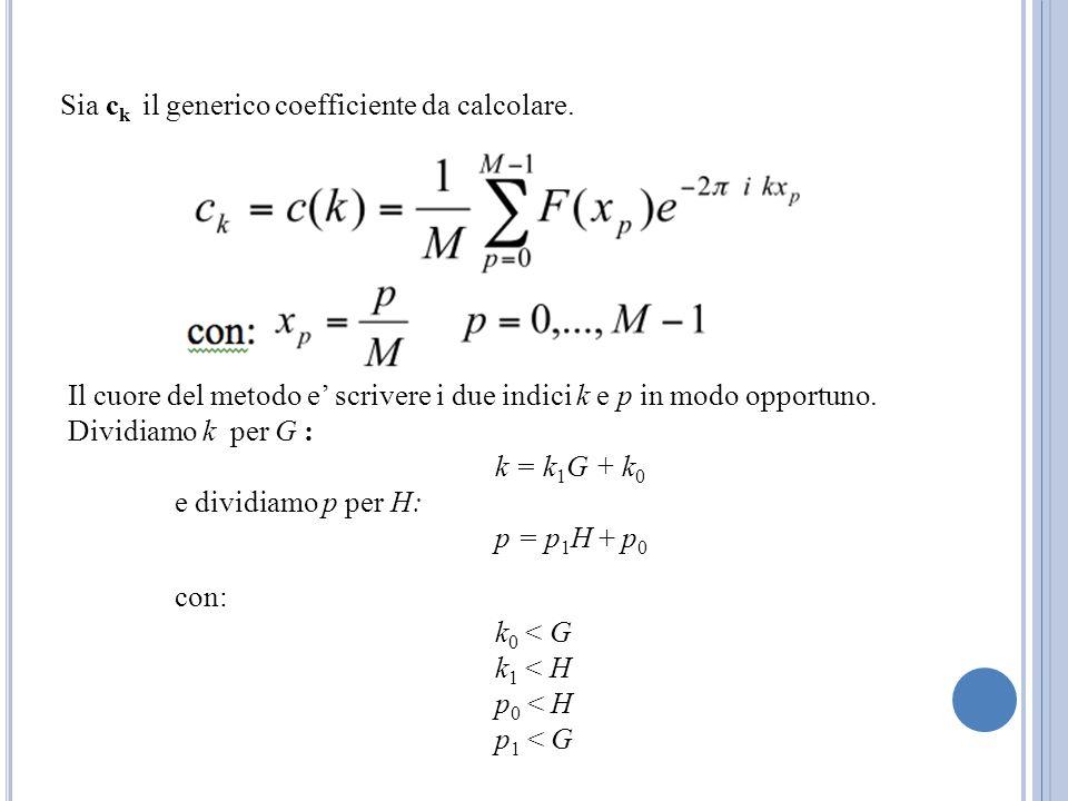 Sia c k il generico coefficiente da calcolare. Il cuore del metodo e scrivere i due indici k e p in modo opportuno. Dividiamo k per G : k = k 1 G + k