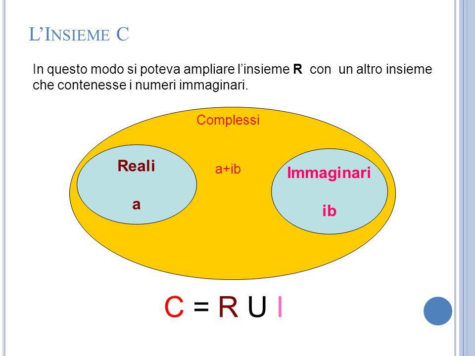 Reali a Immaginari ib C = R U I Complessi a+ib In questo modo si poteva ampliare linsieme R con un altro insieme che contenesse i numeri immaginari. L