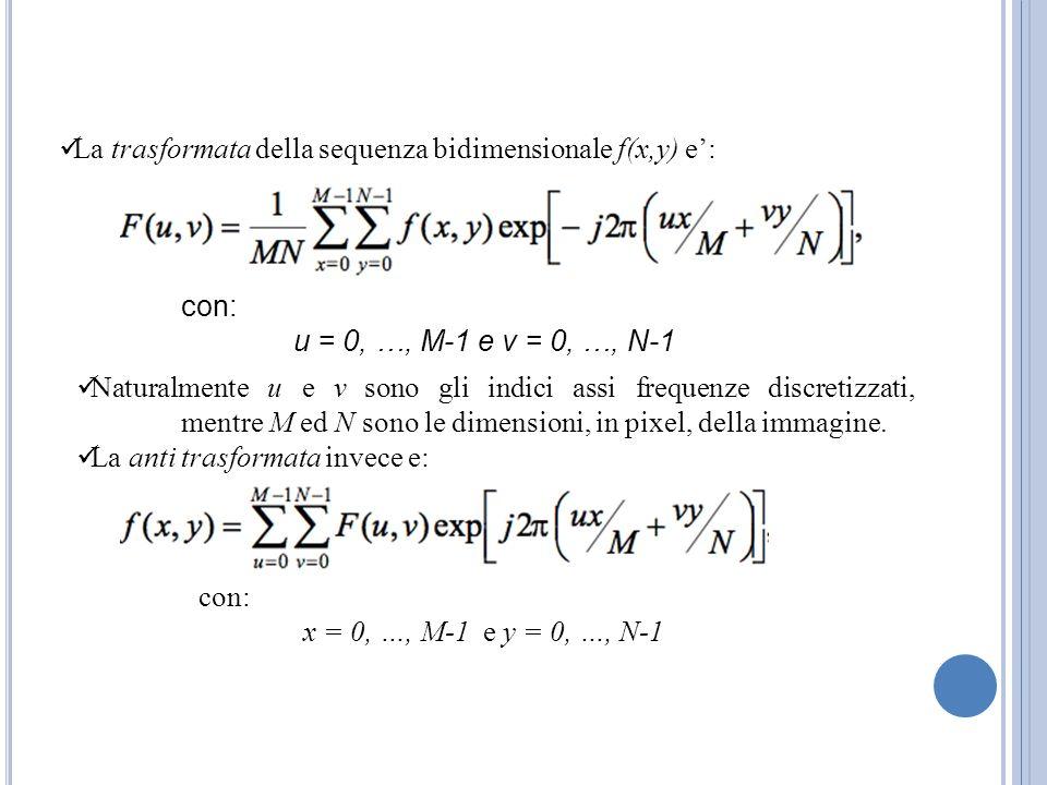 La trasformata della sequenza bidimensionale f(x,y) e: con: u = 0, …, M-1 e v = 0, …, N-1 Naturalmente u e v sono gli indici assi frequenze discretizz