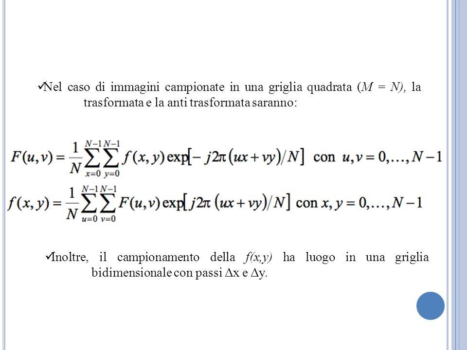 Nel caso di immagini campionate in una griglia quadrata (M = N), la trasformata e la anti trasformata saranno: Inoltre, il campionamento della f(x,y)