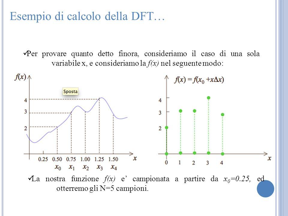 Esempio di calcolo della DFT… Per provare quanto detto finora, consideriamo il caso di una sola variabile x, e consideriamo la f(x) nel seguente modo: