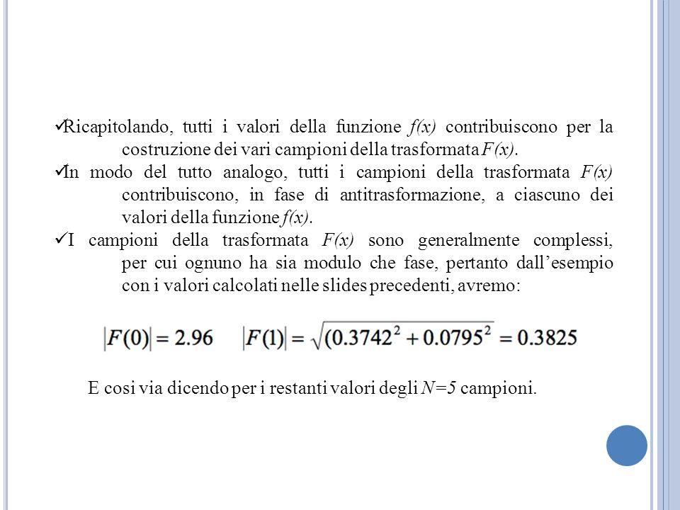 Ricapitolando, tutti i valori della funzione f(x) contribuiscono per la costruzione dei vari campioni della trasformata F(x). In modo del tutto analog