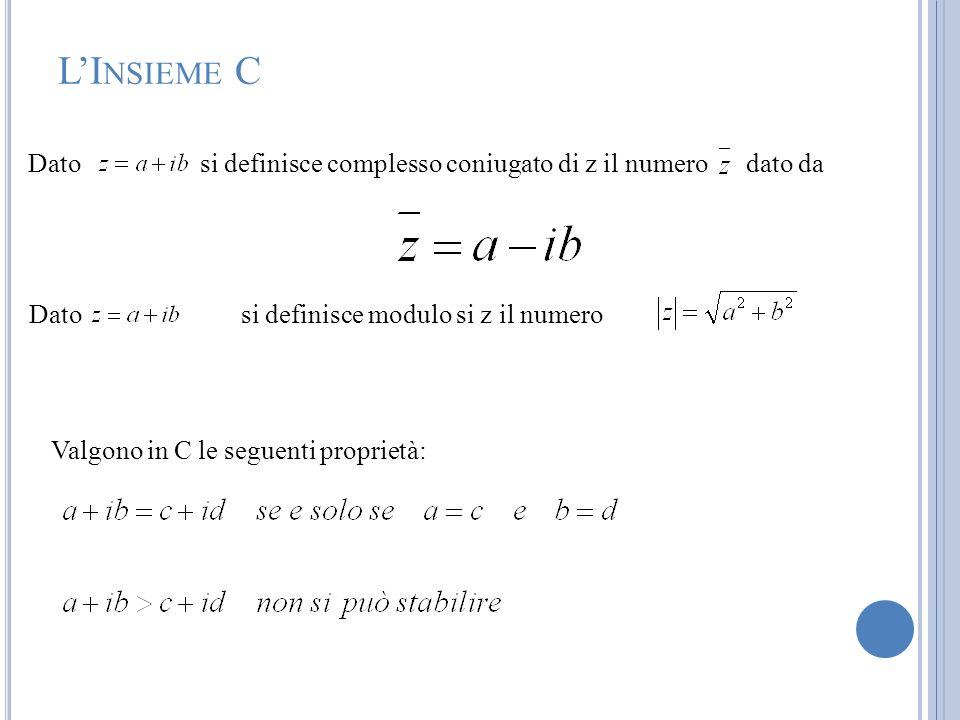 LI NSIEME C Valgono in C le seguenti proprietà: Dato si definisce complesso coniugato di z il numero dato da Dato si definisce modulo si z il numero