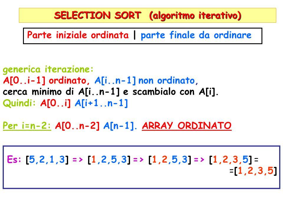 SELECTION SORT (algoritmo iterativo) Parte iniziale ordinata | parte finale da ordinare generica iterazione: A[0..i-1] ordinato, A[i..n-1] non ordinato, cerca minimo di A[i..n-1] e scambialo con A[i].