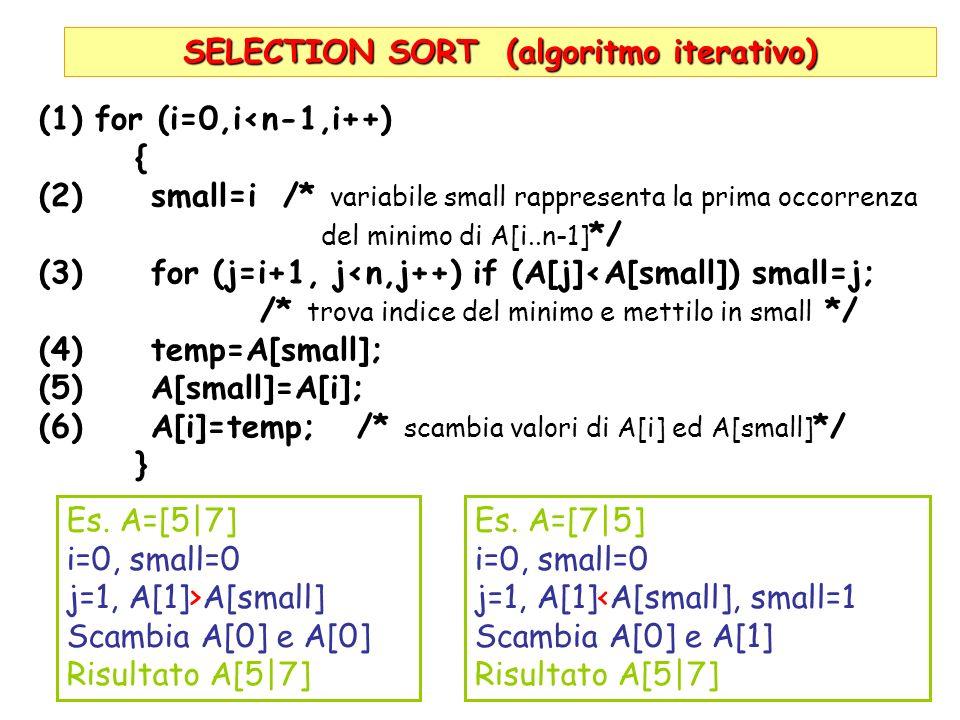 SELECTION SORT (algoritmo iterativo) (1) for (i=0,i<n-1,i++) { (2) small=i /* variabile small rappresenta la prima occorrenza del minimo di A[i..n-1] */ (3) for (j=i+1, j<n,j++) if (A[j]<A[small]) small=j; /* trova indice del minimo e mettilo in small */ (4) temp=A[small]; (5) A[small]=A[i]; (6) A[i]=temp; /* scambia valori di A[i] ed A[small] */ } Es.