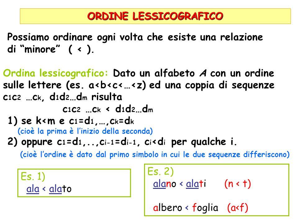 ORDINE LESSICOGRAFICO Possiamo ordinare ogni volta che esiste una relazione di minore ( < ).
