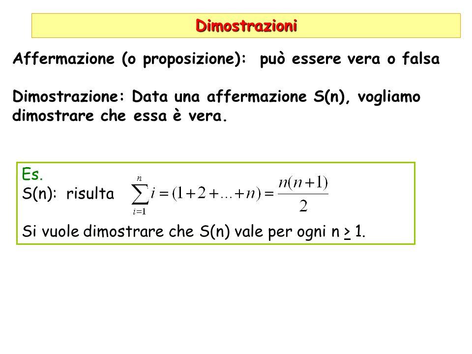 Dimostrazioni Affermazione (o proposizione): può essere vera o falsa Dimostrazione: Data una affermazione S(n), vogliamo dimostrare che essa è vera.