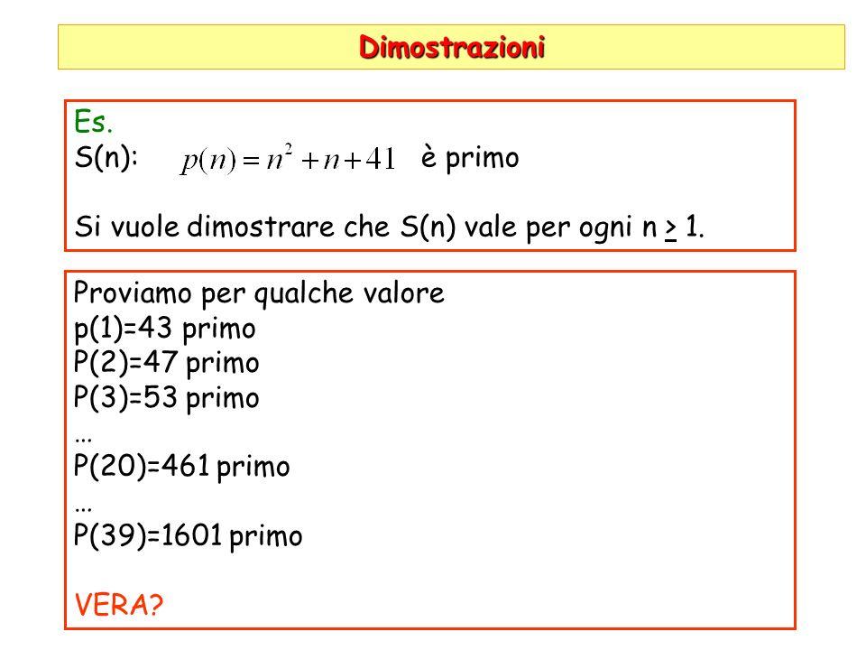 Dimostrazioni Es.S(n): è primo Si vuole dimostrare che S(n) vale per ogni n > 1.