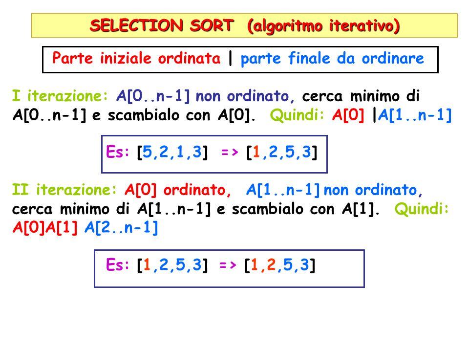 SELECTION SORT (algoritmo iterativo) Parte iniziale ordinata | parte finale da ordinare I iterazione: A[0..n-1] non ordinato, cerca minimo di A[0..n-1] e scambialo con A[0].