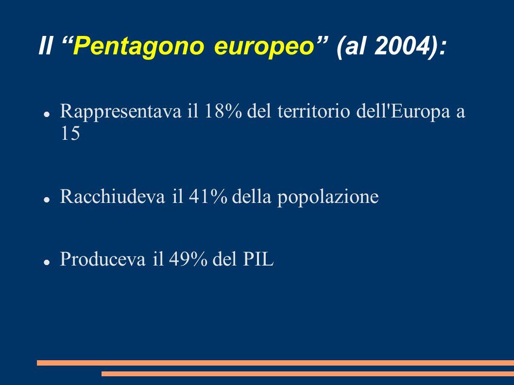 Il Pentagono europeo (al 2004): Rappresentava il 18% del territorio dell'Europa a 15 Racchiudeva il 41% della popolazione Produceva il 49% del PIL