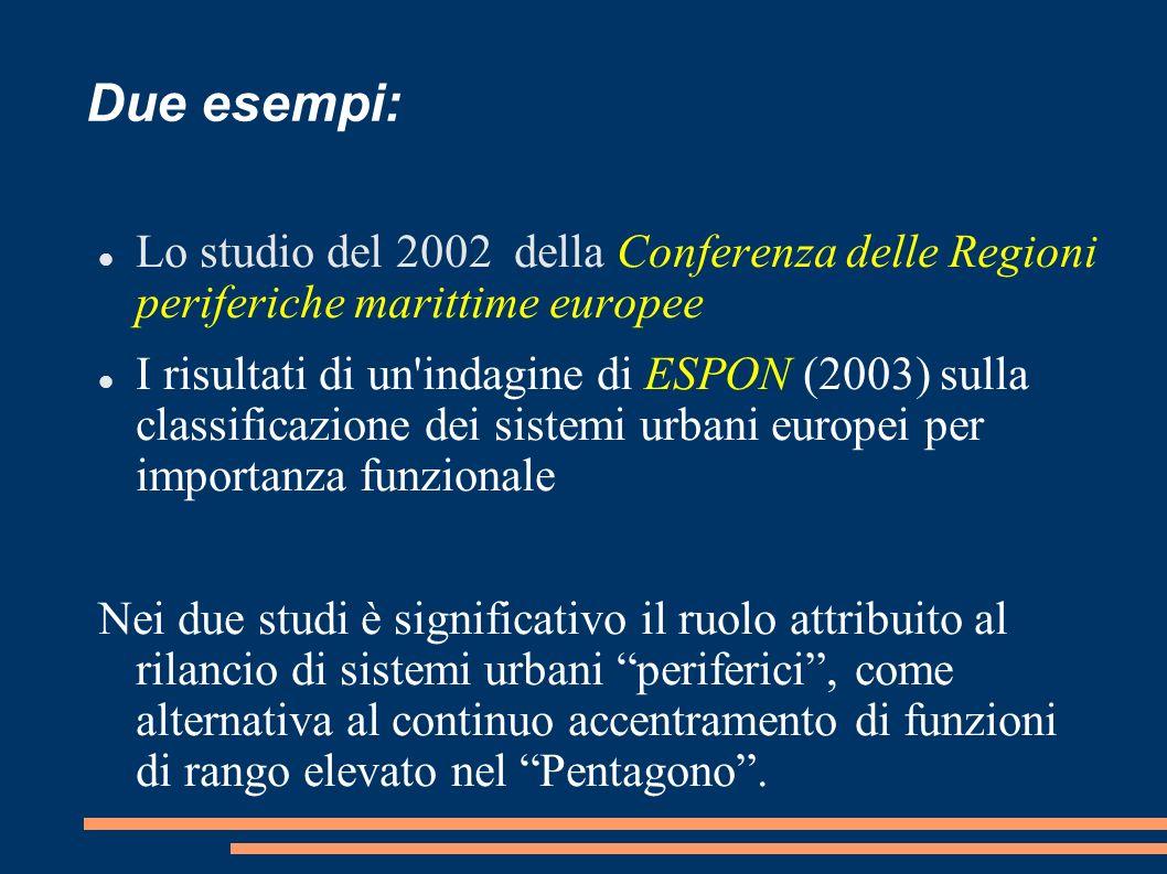 Due esempi: Lo studio del 2002 della Conferenza delle Regioni periferiche marittime europee I risultati di un'indagine di ESPON (2003) sulla classific