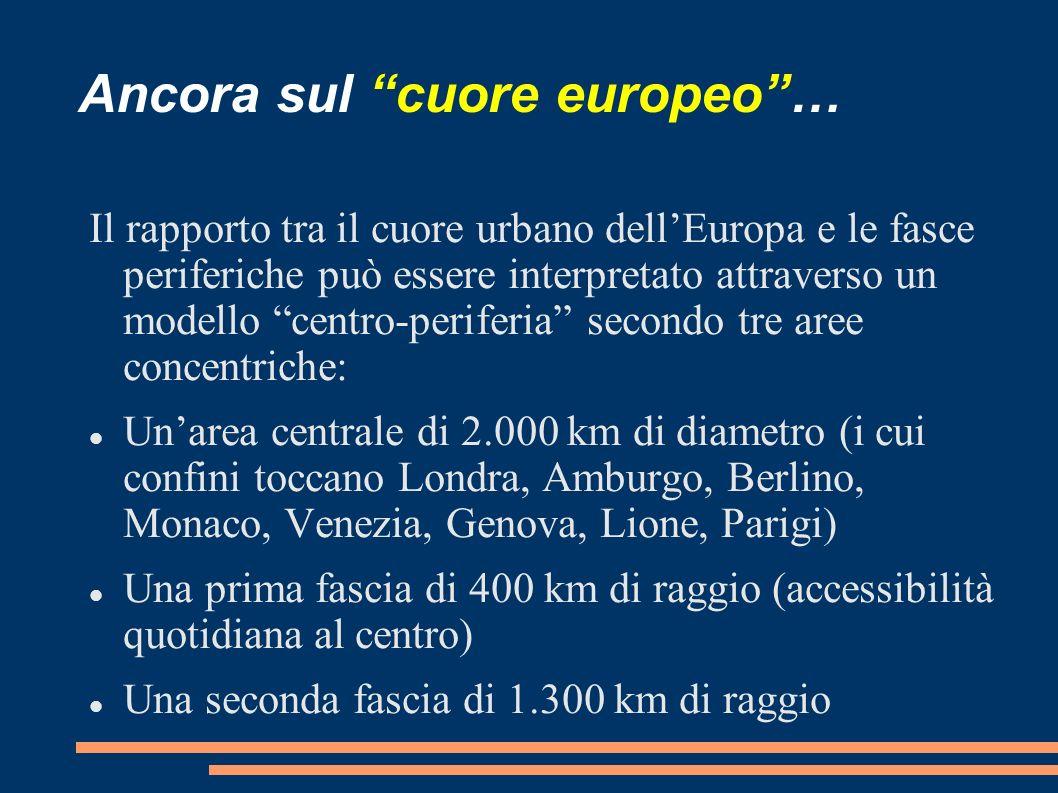 Ancora sul cuore europeo… Il rapporto tra il cuore urbano dellEuropa e le fasce periferiche può essere interpretato attraverso un modello centro-perif
