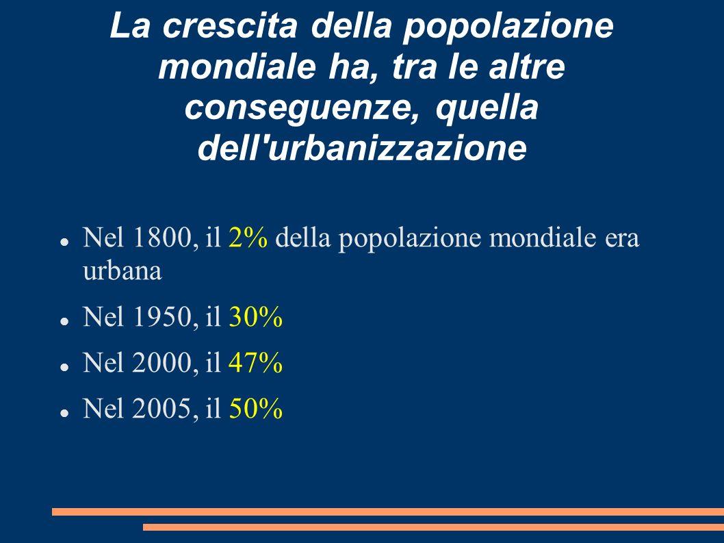 La crescita della popolazione mondiale ha, tra le altre conseguenze, quella dell'urbanizzazione Nel 1800, il 2% della popolazione mondiale era urbana