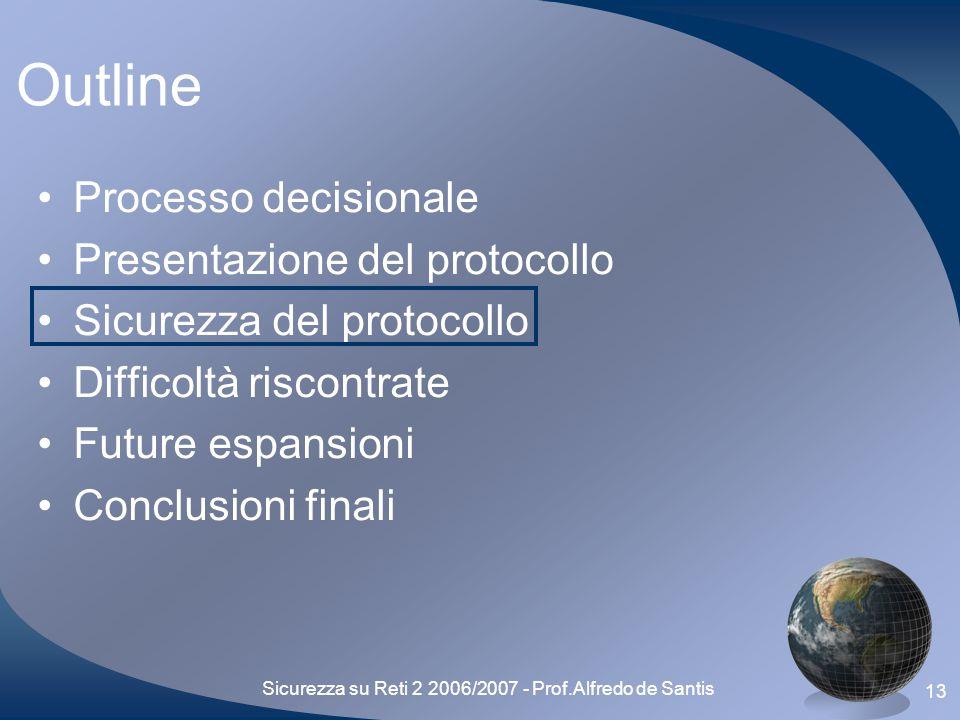 Sicurezza su Reti 2 2006/2007 - Prof.Alfredo de Santis 13 Outline Processo decisionale Presentazione del protocollo Sicurezza del protocollo Difficoltà riscontrate Future espansioni Conclusioni finali