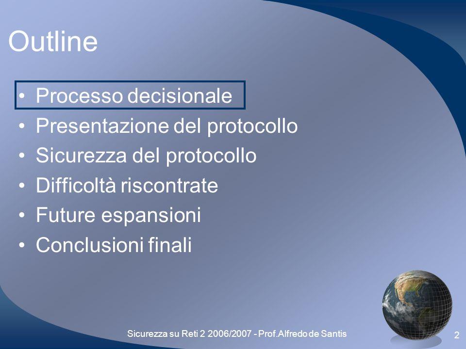 Sicurezza su Reti 2 2006/2007 - Prof.Alfredo de Santis 23 Conclusioni finali La stesura del protocollo è stato un ottimo banco di prova per: –Progettare da zero un protocollo –Simulare il funzionamento di una standard authority