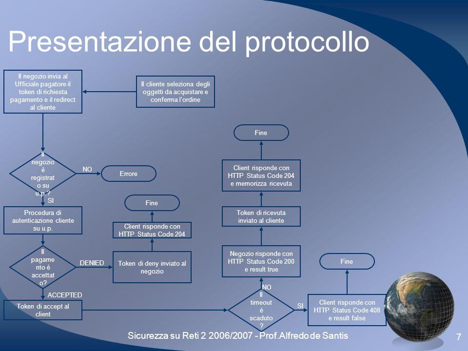 Sicurezza su Reti 2 2006/2007 - Prof.Alfredo de Santis 18 Problemi riscontrati nel protocollo Il protocollo in origine era in due fasi –Invio del token di richiesta di pagamento da parte del negozio –Invio della ricevuta da parte dellU.P.