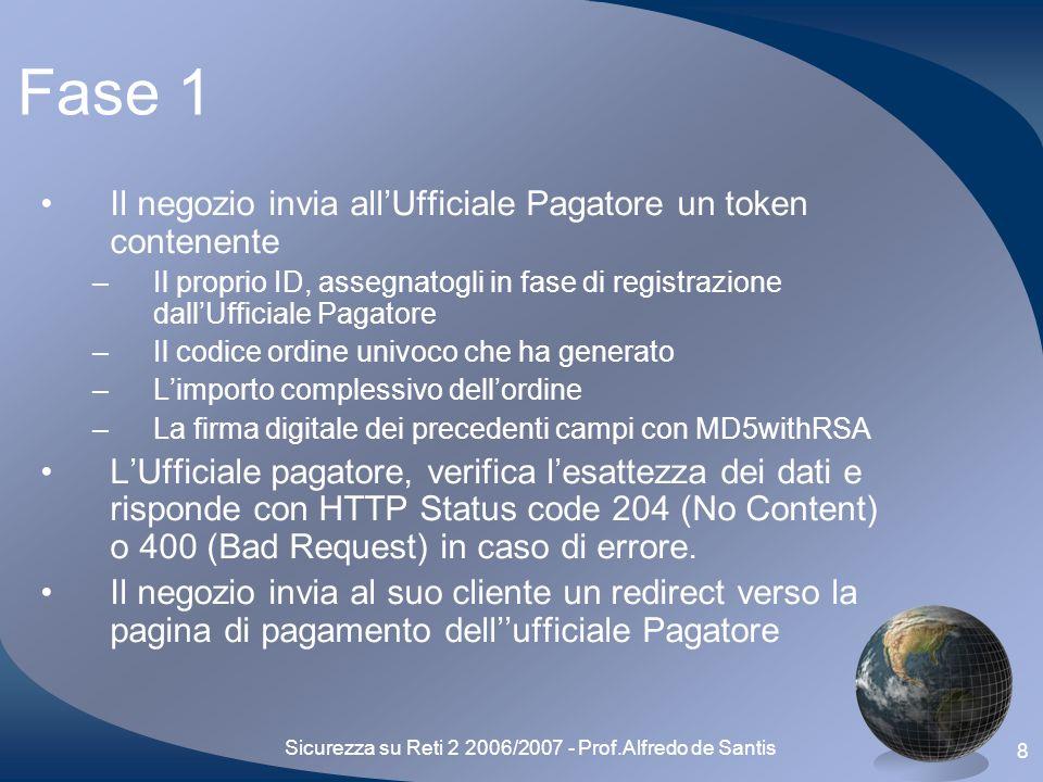 Sicurezza su Reti 2 2006/2007 - Prof.Alfredo de Santis 19 Problemi riscontrati nel protocollo - 2 Il protocollo è poco espandibile: –Non prevede una fase di handshake tra il negozio e lU.P., e questo rende obbligatorio fissare a priori gli algoritmi di cifratura e firma digitale da utilizzare.