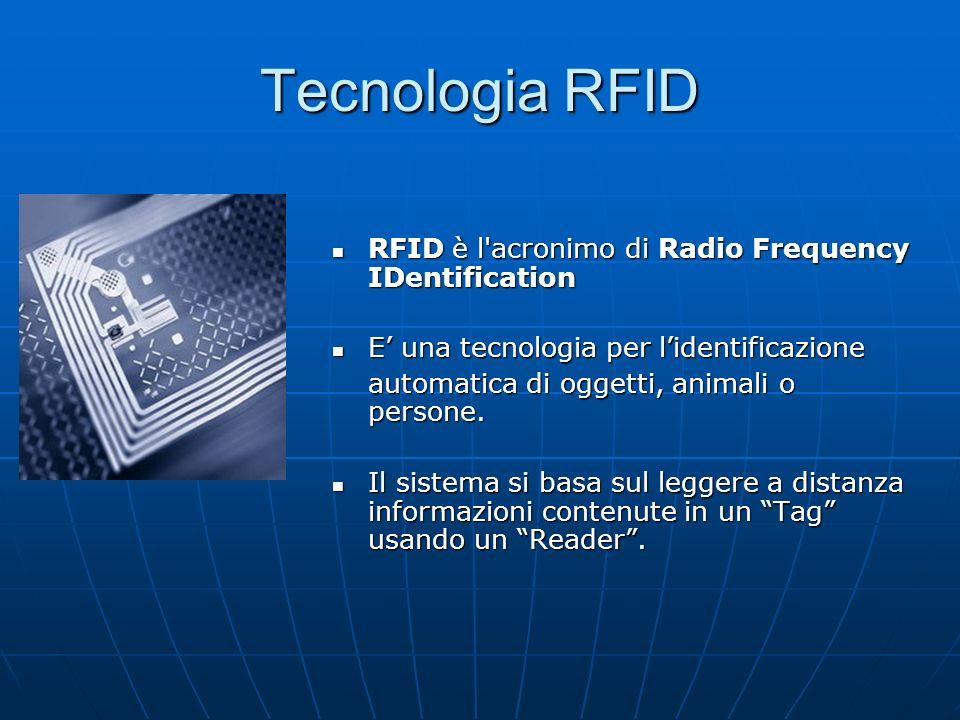Tecnologia RFID RFID è l acronimo di Radio Frequency IDentification RFID è l acronimo di Radio Frequency IDentification E una tecnologia per lidentificazione E una tecnologia per lidentificazione automatica di oggetti, animali o persone.