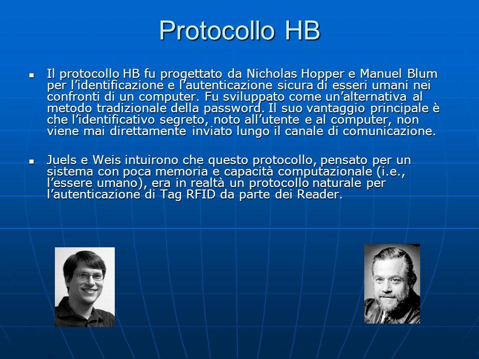 Protocollo HB Il protocollo HB fu progettato da Nicholas Hopper e Manuel Blum per lidentificazione e lautenticazione sicura di esseri umani nei confronti di un computer.