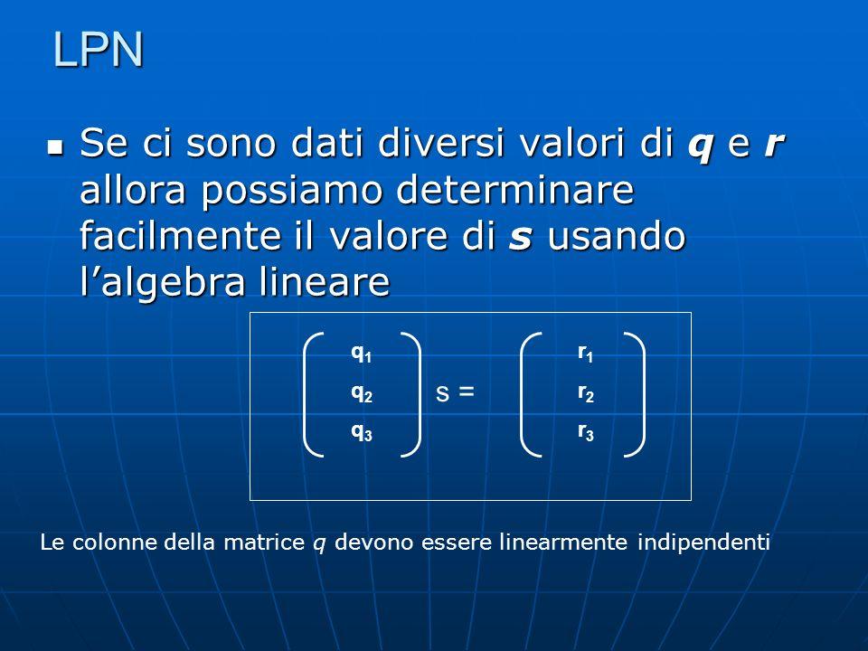 LPN Se ci sono dati diversi valori di q e r allora possiamo determinare facilmente il valore di s usando lalgebra lineare Se ci sono dati diversi valori di q e r allora possiamo determinare facilmente il valore di s usando lalgebra lineare q1q2q3q1q2q3 s = r1r2r3r1r2r3 Le colonne della matrice q devono essere linearmente indipendenti