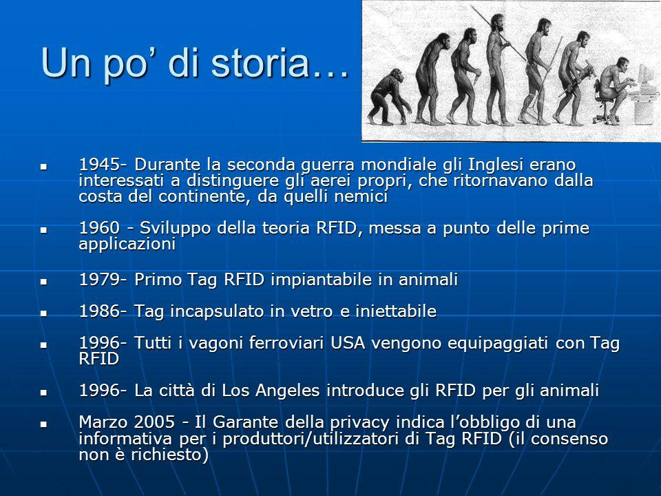Un po di storia… 1945- Durante la seconda guerra mondiale gli Inglesi erano interessati a distinguere gli aerei propri, che ritornavano dalla costa del continente, da quelli nemici 1945- Durante la seconda guerra mondiale gli Inglesi erano interessati a distinguere gli aerei propri, che ritornavano dalla costa del continente, da quelli nemici 1960 - Sviluppo della teoria RFID, messa a punto delle prime applicazioni 1960 - Sviluppo della teoria RFID, messa a punto delle prime applicazioni 1979- Primo Tag RFID impiantabile in animali 1979- Primo Tag RFID impiantabile in animali 1986- Tag incapsulato in vetro e iniettabile 1986- Tag incapsulato in vetro e iniettabile 1996- Tutti i vagoni ferroviari USA vengono equipaggiati con Tag RFID 1996- Tutti i vagoni ferroviari USA vengono equipaggiati con Tag RFID 1996- La città di Los Angeles introduce gli RFID per gli animali 1996- La città di Los Angeles introduce gli RFID per gli animali Marzo 2005 - Il Garante della privacy indica lobbligo di una informativa per i produttori/utilizzatori di Tag RFID (il consenso non è richiesto) Marzo 2005 - Il Garante della privacy indica lobbligo di una informativa per i produttori/utilizzatori di Tag RFID (il consenso non è richiesto)