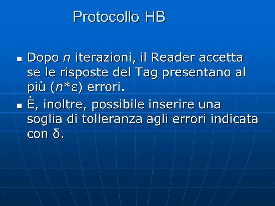 Protocollo HB Dopo n iterazioni, il Reader accetta se le risposte del Tag presentano al più (n*ε) errori.