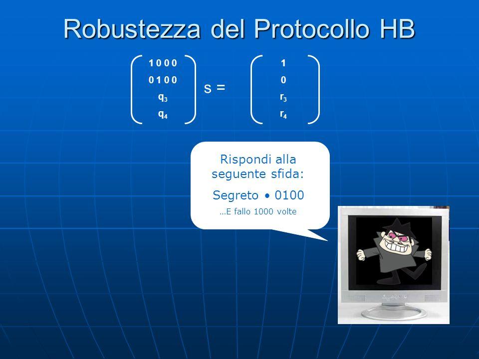 Robustezza del Protocollo HB Rispondi alla seguente sfida: Segreto 0100 …E fallo 1000 volte 1 0 0 0 0 1 0 0 q 3 q 4 s = 10r3r410r3r4