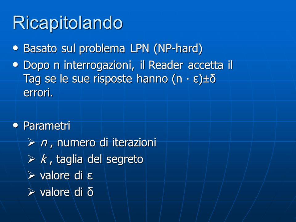 Ricapitolando Basato sul problema LPN (NP-hard) Basato sul problema LPN (NP-hard) Dopo n interrogazioni, il Reader accetta il Tag se le sue risposte hanno (n ε)±δ errori.