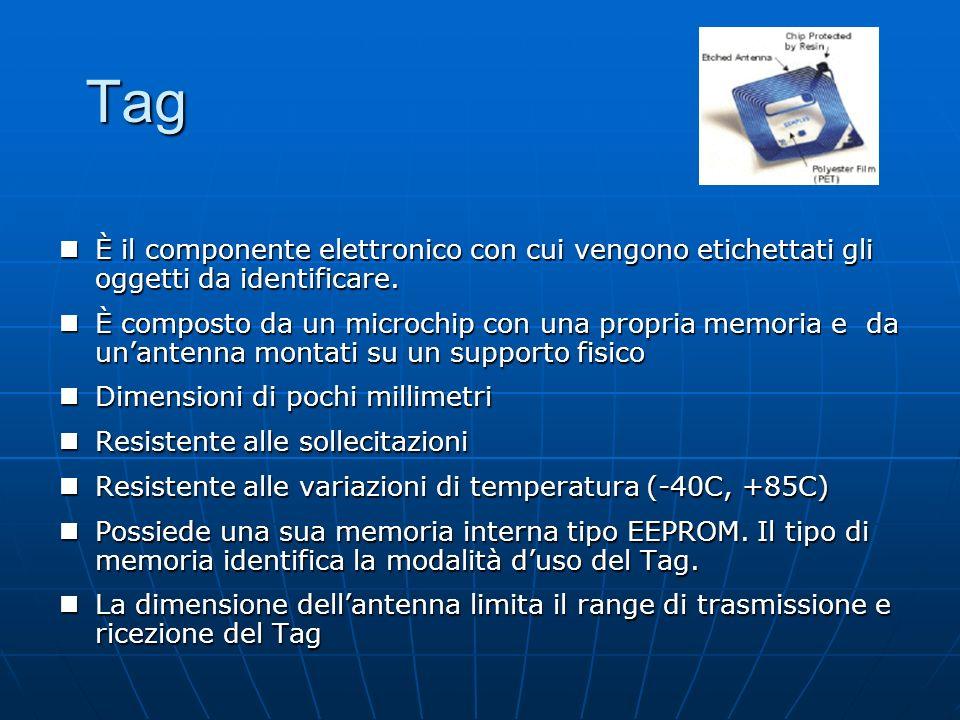 Tag È il componente elettronico con cui vengono etichettati gli oggetti da identificare.