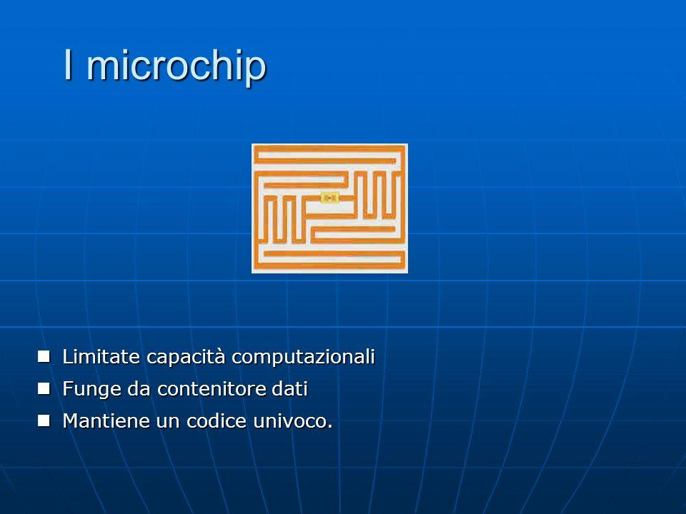 I microchip Limitate capacità computazionali Limitate capacità computazionali Funge da contenitore dati Funge da contenitore dati Mantiene un codice univoco.