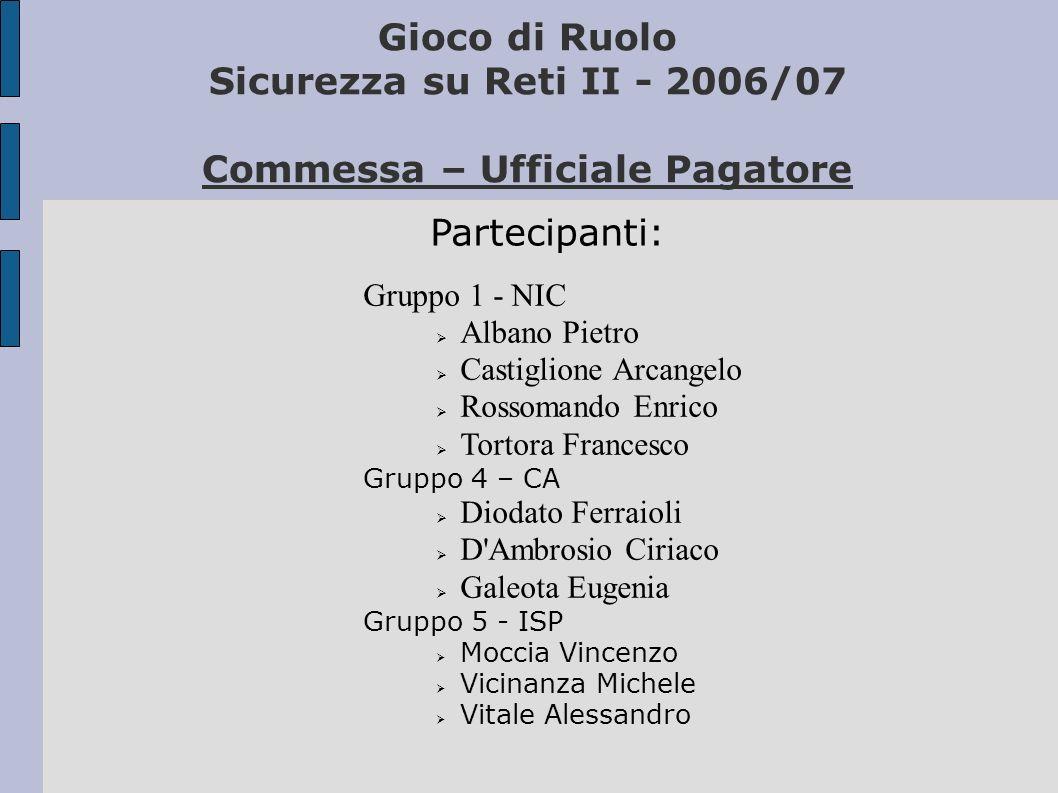 Gioco di Ruolo Sicurezza su Reti II - 2006/07 Commessa – Ufficiale Pagatore Gruppo 1 - NIC Albano Pietro Castiglione Arcangelo Rossomando Enrico Torto