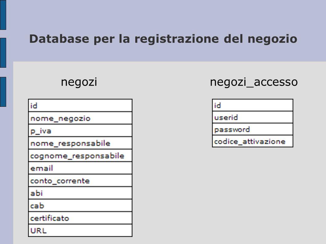Database per la registrazione del negozio negozinegozi_accesso
