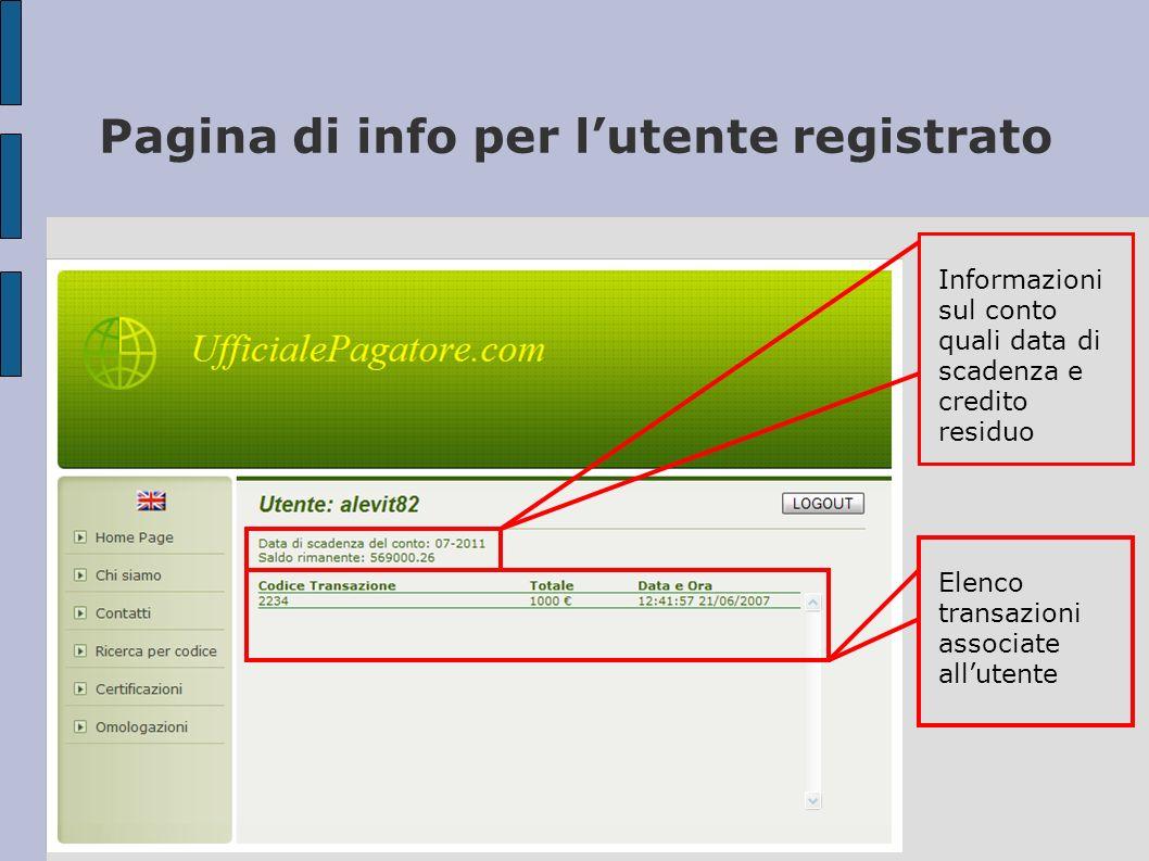 Pagina di info per lutente registrato Informazioni sul conto quali data di scadenza e credito residuo Elenco transazioni associate allutente