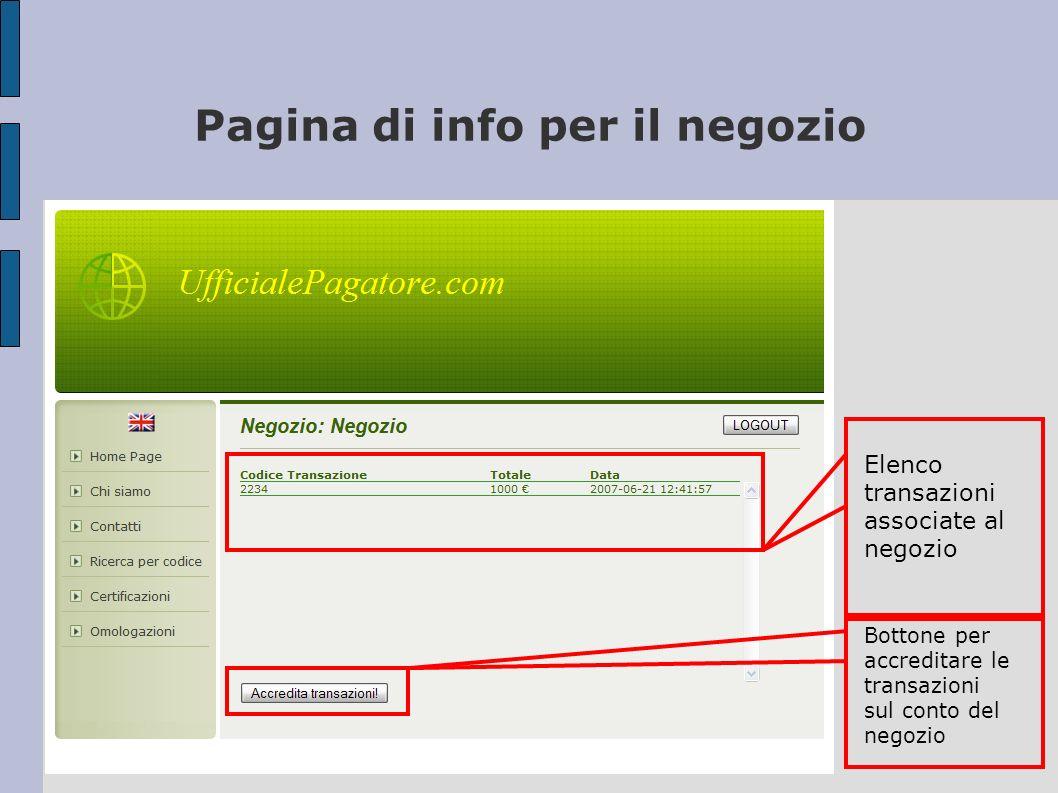 Pagina di info per il negozio Elenco transazioni associate al negozio Bottone per accreditare le transazioni sul conto del negozio