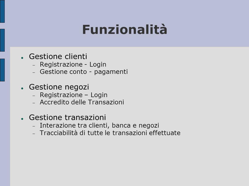 Funzionalità Gestione clienti Registrazione - Login Gestione conto - pagamenti Gestione negozi Registrazione – Login Accredito delle Transazioni Gestione transazioni Interazione tra clienti, banca e negozi Tracciabilità di tutte le transazioni effettuate