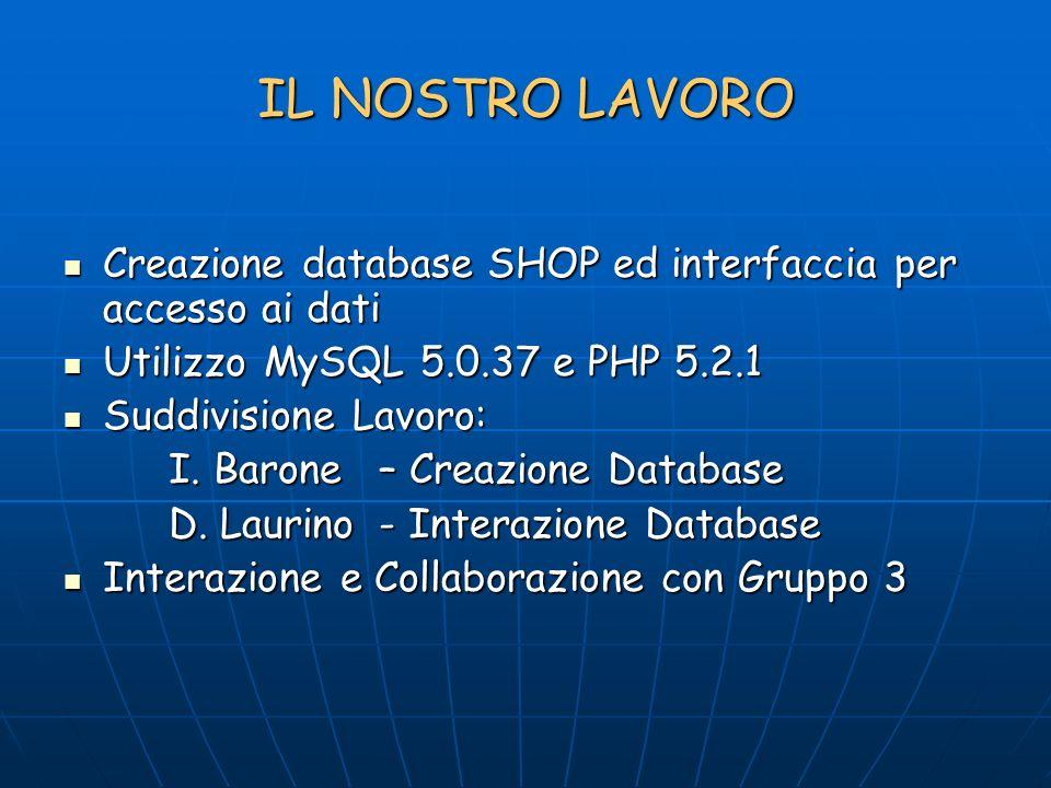 IL NOSTRO LAVORO Creazione database SHOP ed interfaccia per accesso ai dati Creazione database SHOP ed interfaccia per accesso ai dati Utilizzo MySQL 5.0.37 e PHP 5.2.1 Utilizzo MySQL 5.0.37 e PHP 5.2.1 Suddivisione Lavoro: Suddivisione Lavoro: I.