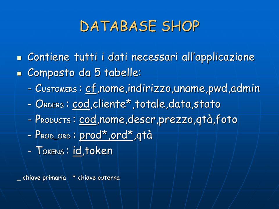 DATABASE SHOP Contiene tutti i dati necessari allapplicazione Contiene tutti i dati necessari allapplicazione Composto da 5 tabelle: Composto da 5 tabelle: - C USTOMERS : cf,nome,indirizzo,uname,pwd,admin - O RDERS : cod,cliente*,totale,data,stato - P RODUCTS : cod,nome,descr,prezzo,qtà,foto - P ROD_ORD : prod*,ord*,qtà - T OKENS : id,token _ chiave primaria* chiave esterna