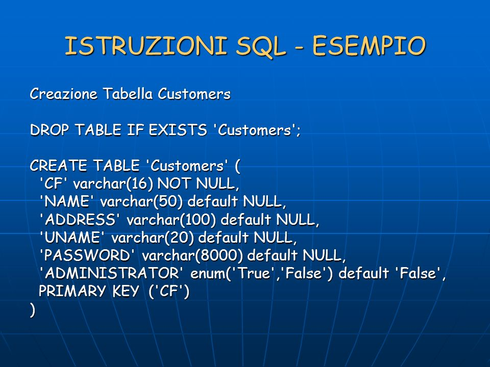 ISTRUZIONI SQL - ESEMPIO Creazione Tabella Customers DROP TABLE IF EXISTS Customers ; CREATE TABLE Customers ( CF varchar(16) NOT NULL, CF varchar(16) NOT NULL, NAME varchar(50) default NULL, NAME varchar(50) default NULL, ADDRESS varchar(100) default NULL, ADDRESS varchar(100) default NULL, UNAME varchar(20) default NULL, UNAME varchar(20) default NULL, PASSWORD varchar(8000) default NULL, PASSWORD varchar(8000) default NULL, ADMINISTRATOR enum( True , False ) default False , ADMINISTRATOR enum( True , False ) default False , PRIMARY KEY ( CF ) PRIMARY KEY ( CF ))