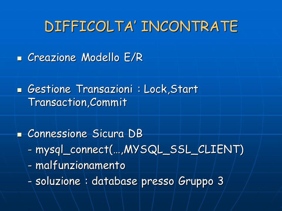 DIFFICOLTA INCONTRATE Creazione Modello E/R Creazione Modello E/R Gestione Transazioni : Lock,Start Transaction,Commit Gestione Transazioni : Lock,Start Transaction,Commit Connessione Sicura DB Connessione Sicura DB - mysql_connect(…,MYSQL_SSL_CLIENT) - malfunzionamento - soluzione : database presso Gruppo 3