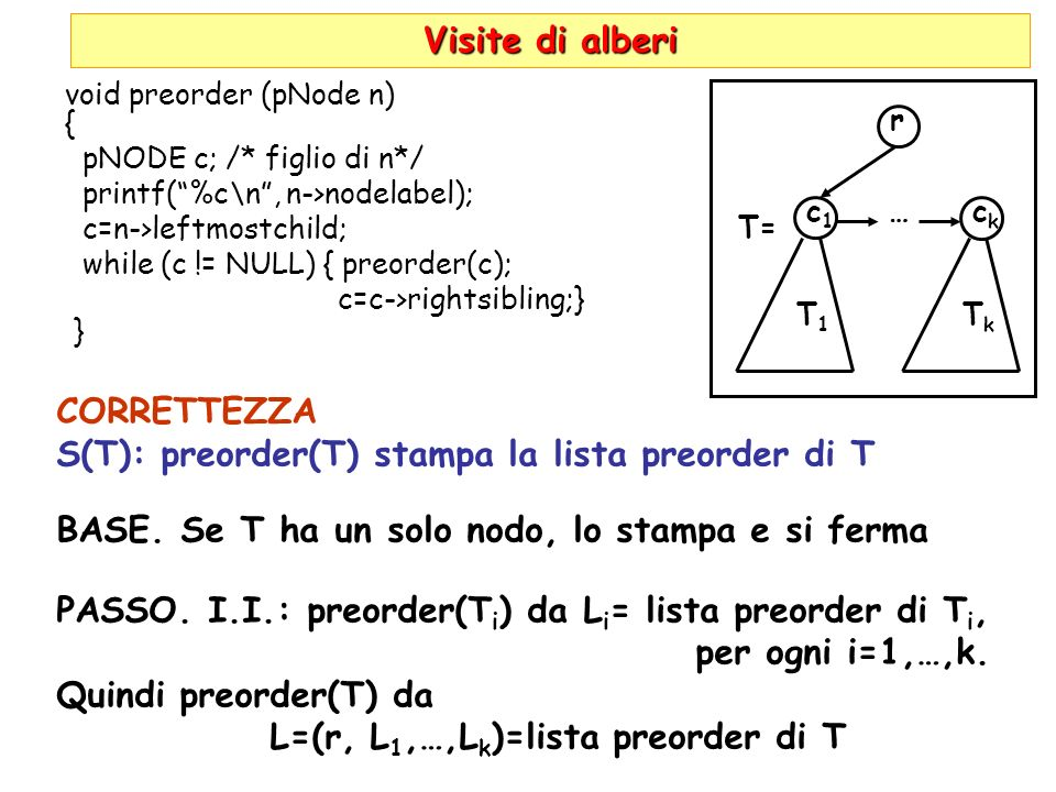 Visite di alberi void preorder (pNode n) { pNODE c; /* figlio di n*/ printf(%c\n, n->nodelabel); c=n->leftmostchild; while (c != NULL) { preorder(c); c=c->rightsibling;} } CORRETTEZZA S(T): preorder(T) stampa la lista preorder di T BASE.